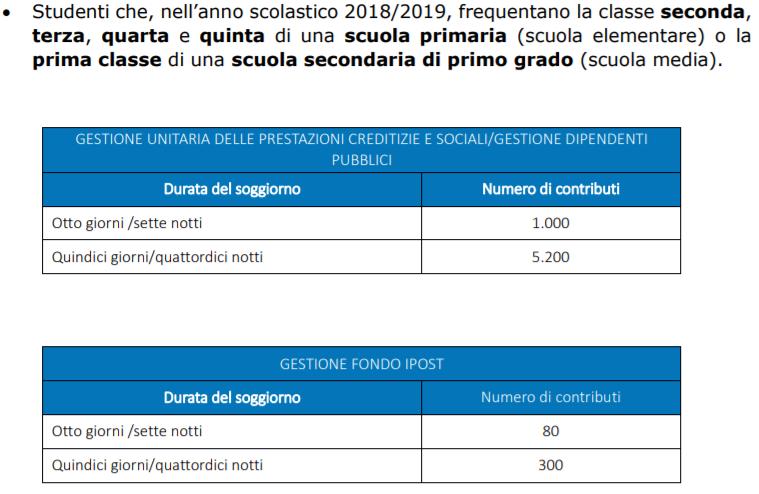 borse estate inpsieme italia junior 2019