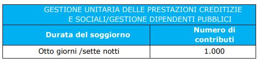 Estate INPSieme 2020 | Soggiorni estivi Italia | La Mia Estate Giocamondo-Cattura-1