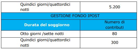 Estate INPSieme 2020 | Soggiorni estivi Italia | La Mia Estate Giocamondo-Cattura2-1