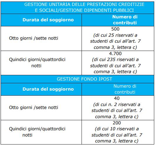 Estate INPSieme 2020 | Soggiorni estivi Italia | La Mia Estate Giocamondo-Cattura3-1